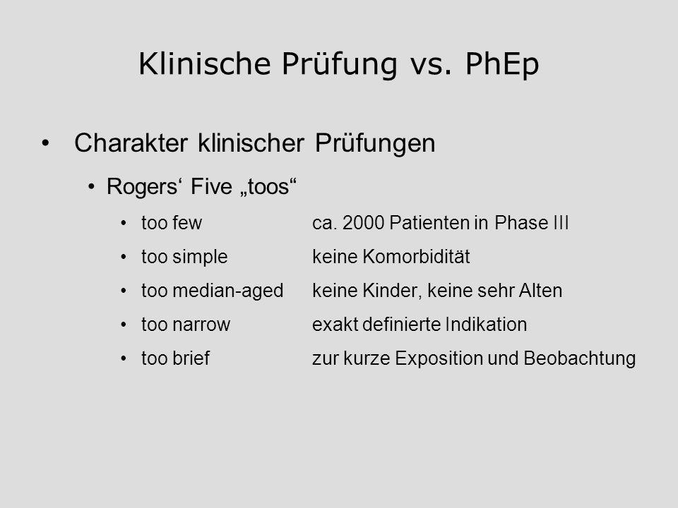 Klinische Prüfung vs. PhEp