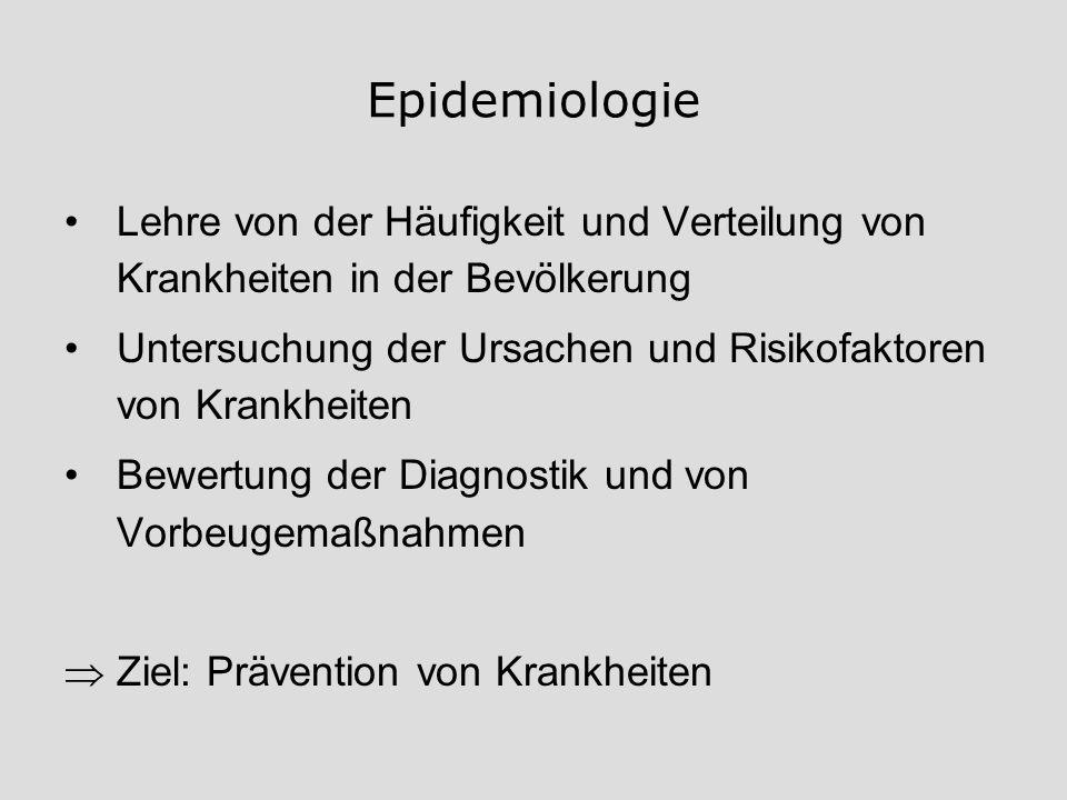 Epidemiologie Lehre von der Häufigkeit und Verteilung von Krankheiten in der Bevölkerung.