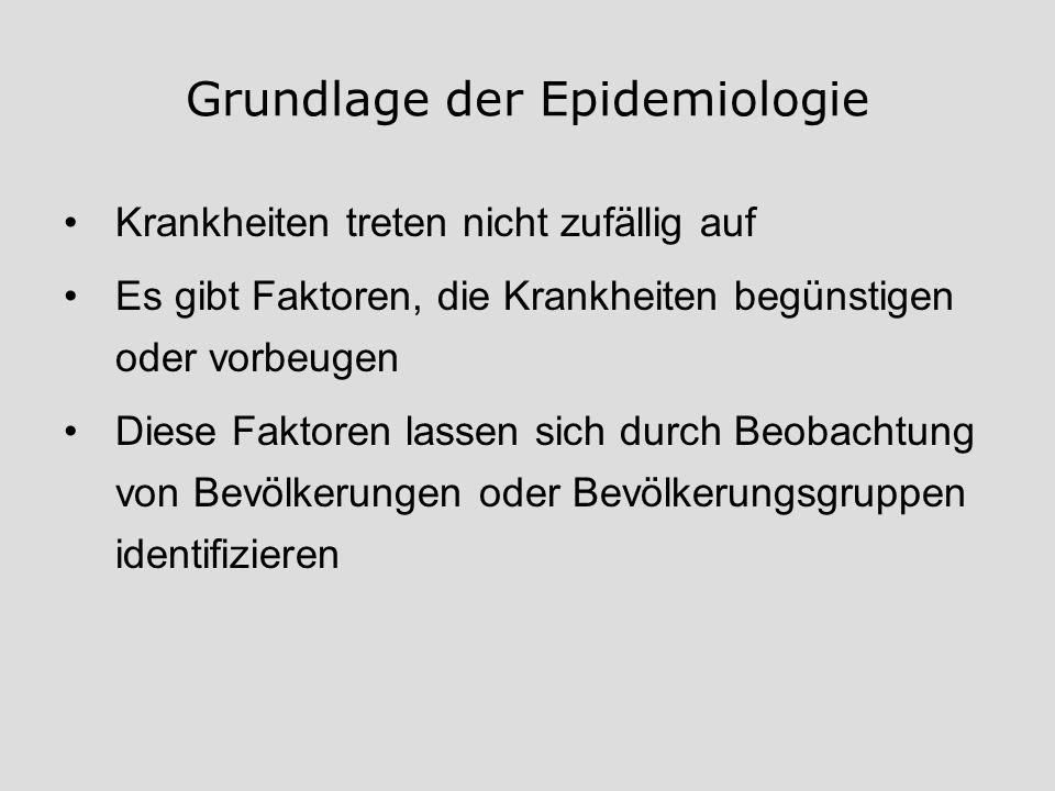Grundlage der Epidemiologie