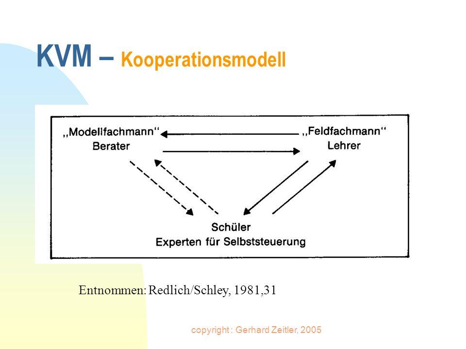 KVM – Kooperationsmodell