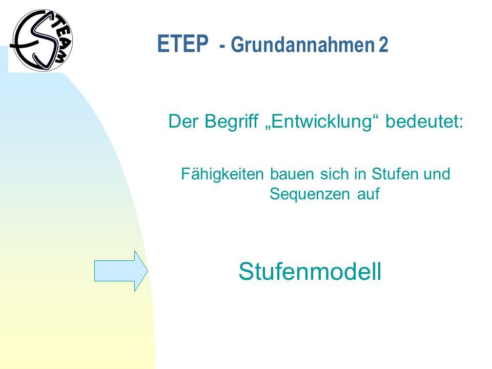 """ETEP - Grundannahmen 2 Der Begriff """"Entwicklung bedeutet:"""