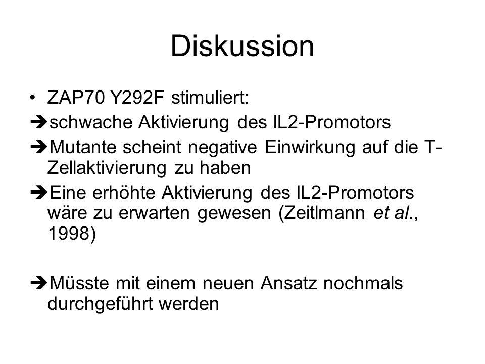 Diskussion ZAP70 Y292F stimuliert: