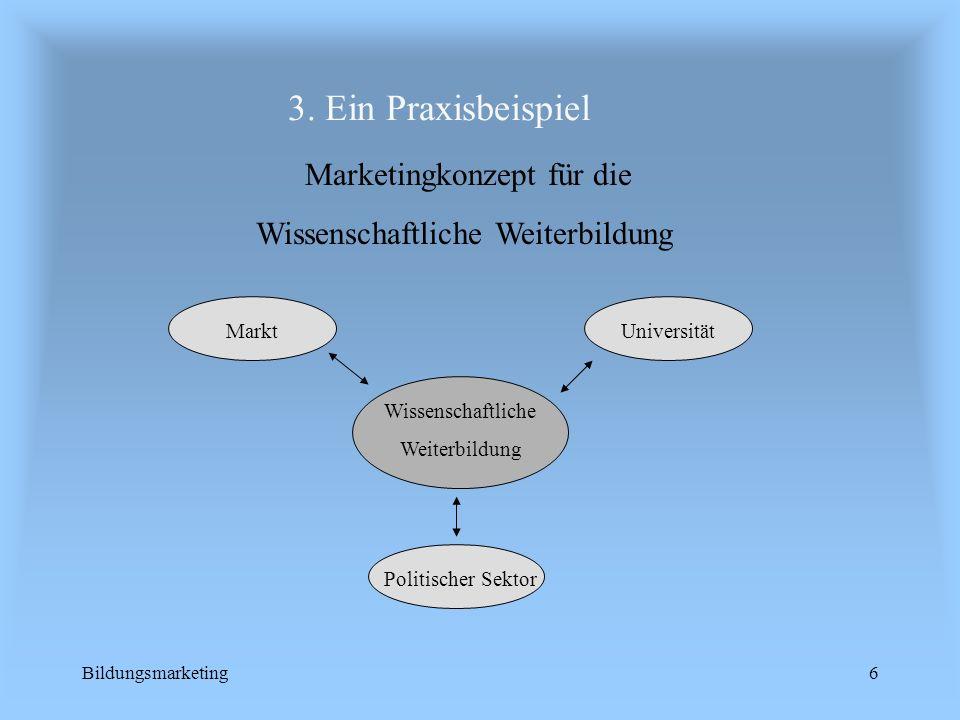 Marketingkonzept für die