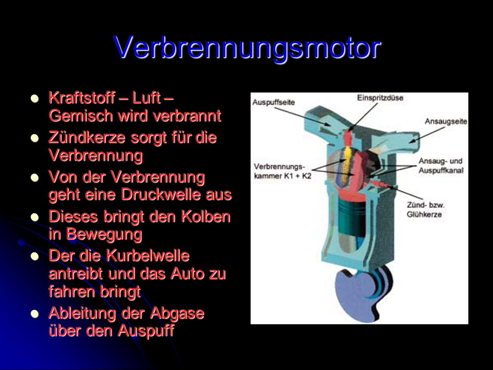Verbrennungsmotor Kraftstoff – Luft – Gemisch wird verbrannt
