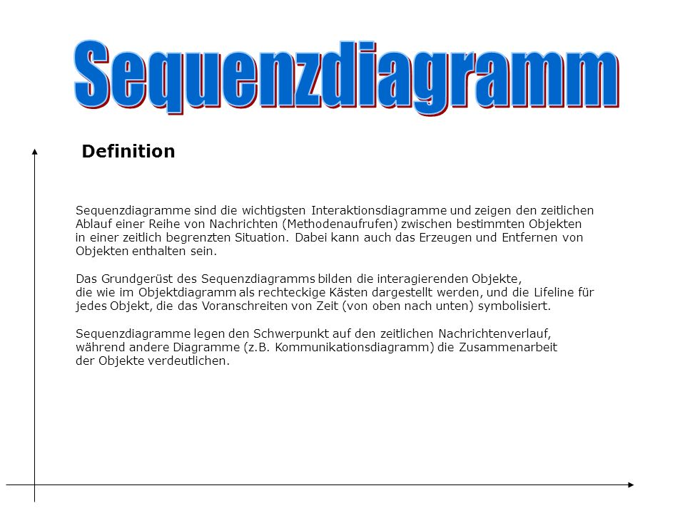 Sequenzdiagramm Definition