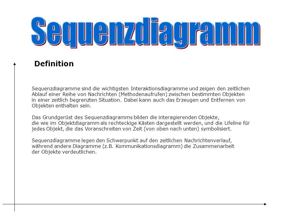 Sequenzdiagramm Definition