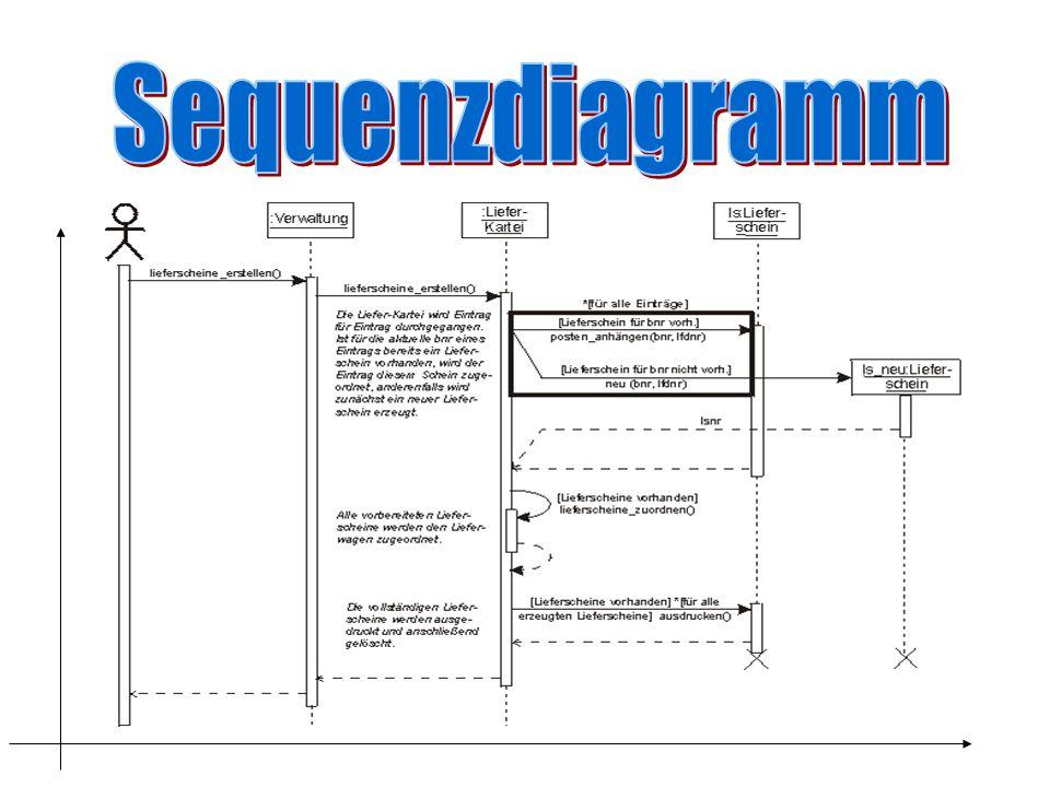 Sequenzdiagramm Ppt Herunterladen