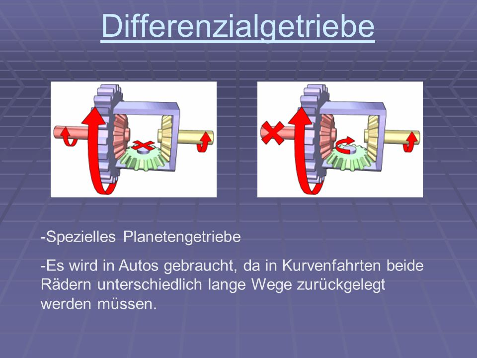 Differenzialgetriebe