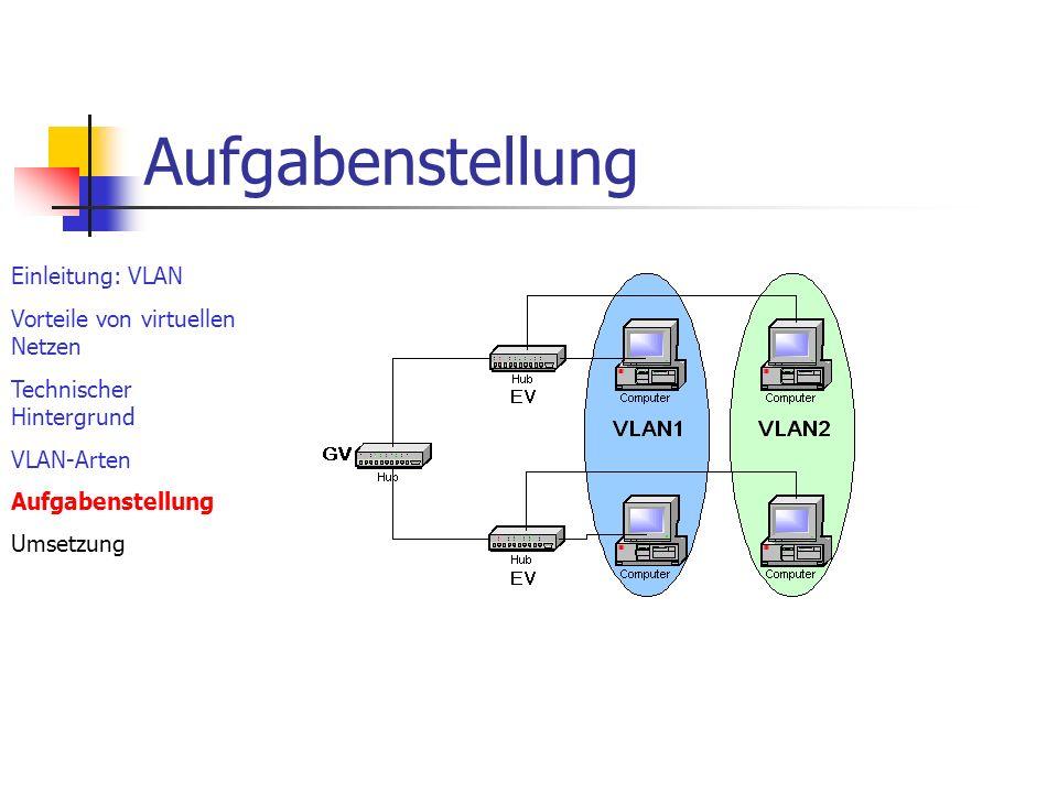 Aufgabenstellung Einleitung: VLAN Vorteile von virtuellen Netzen