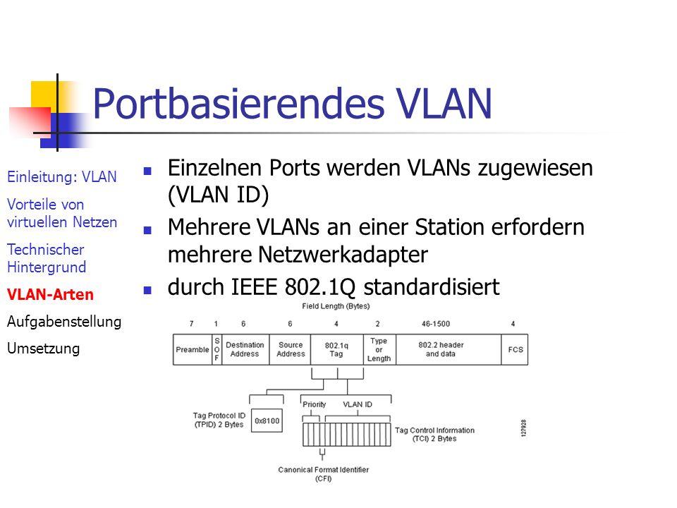 Portbasierendes VLAN Einzelnen Ports werden VLANs zugewiesen (VLAN ID)
