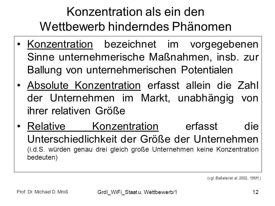 Konzentration als ein den Wettbewerb hinderndes Phänomen