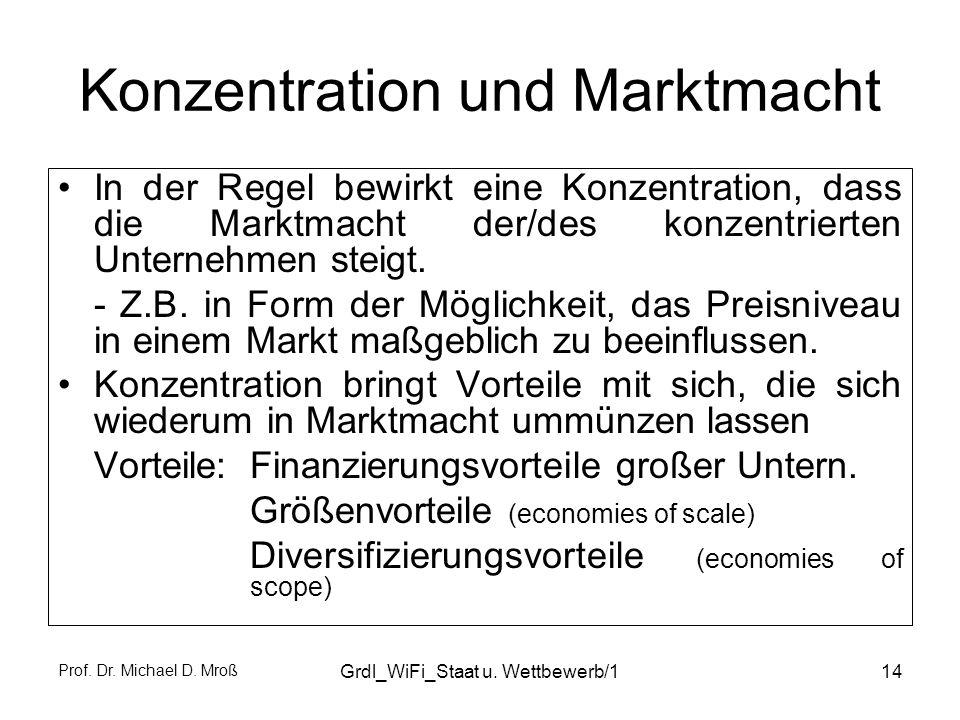 Konzentration und Marktmacht