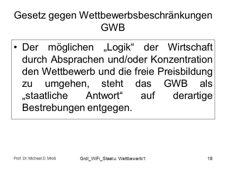 Gesetz gegen Wettbewerbsbeschränkungen GWB