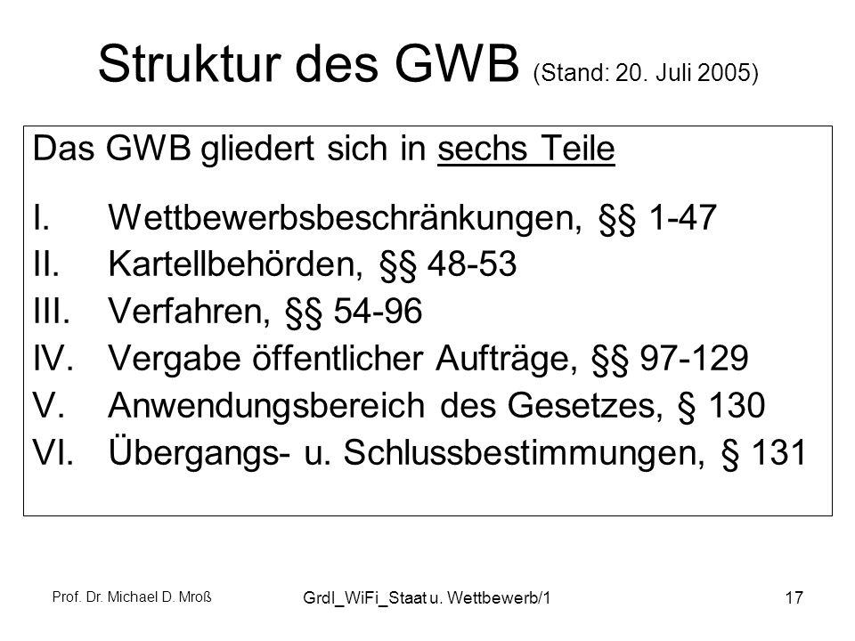 Struktur des GWB (Stand: 20. Juli 2005)