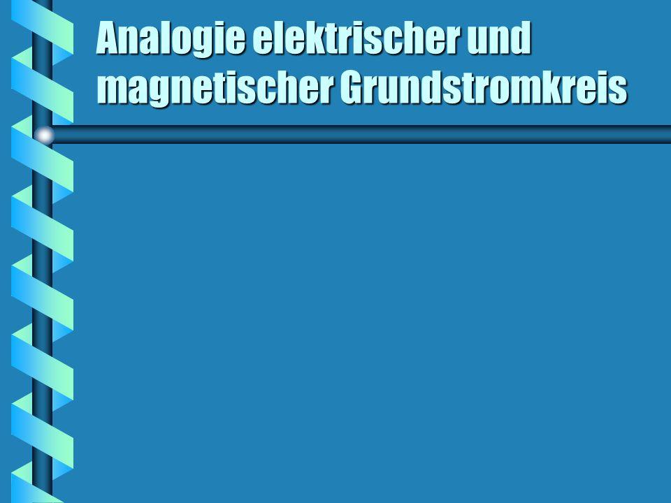 Analogie elektrischer und magnetischer Grundstromkreis