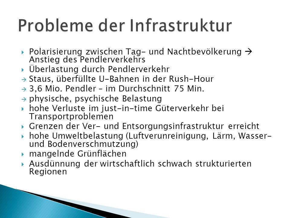Probleme der Infrastruktur