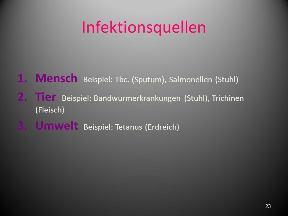Infektionsquellen Mensch Beispiel: Tbc. (Sputum), Salmonellen (Stuhl)