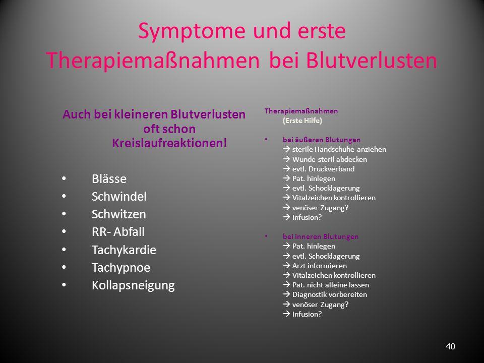 Symptome und erste Therapiemaßnahmen bei Blutverlusten
