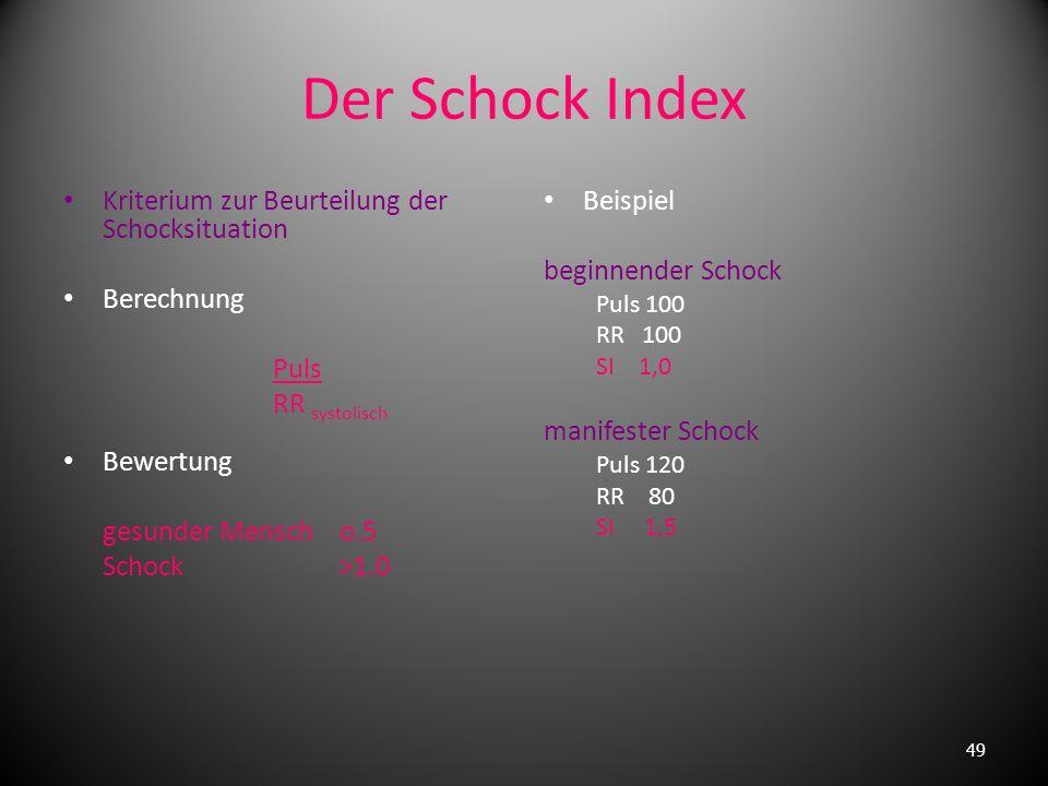 Der Schock Index Kriterium zur Beurteilung der Schocksituation