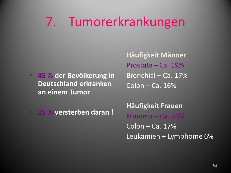 7. Tumorerkrankungen 45 % der Bevölkerung in Deutschland erkranken an einem Tumor. 25 % versterben daran !