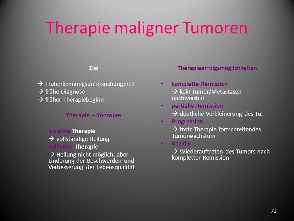 Therapie maligner Tumoren