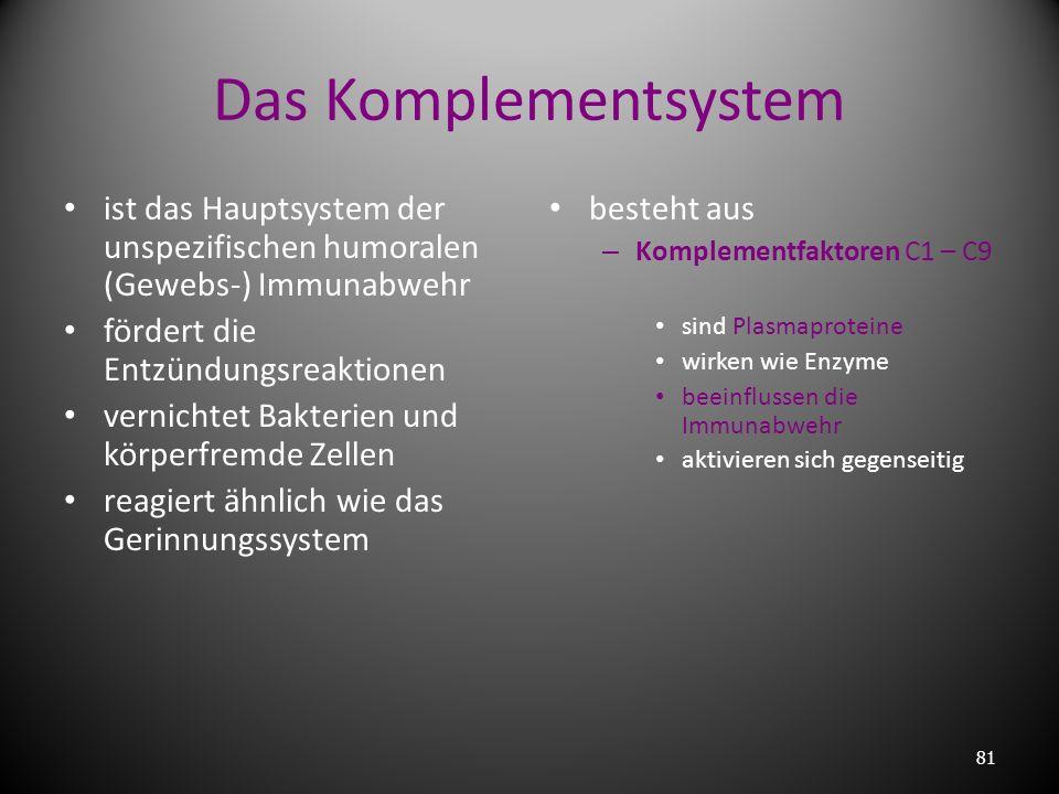 Das Komplementsystemist das Hauptsystem der unspezifischen humoralen (Gewebs-) Immunabwehr. fördert die Entzündungsreaktionen.