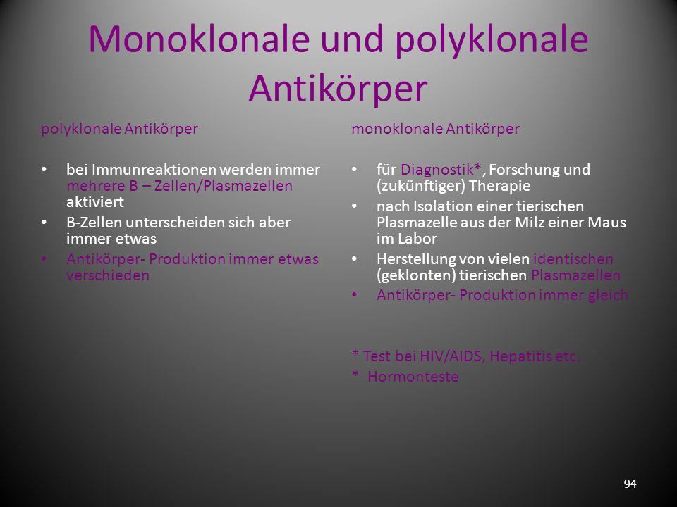 Monoklonale und polyklonale Antikörper
