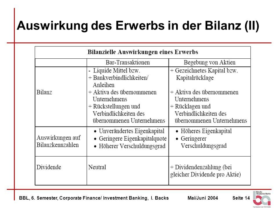 Auswirkung des Erwerbs in der Bilanz (II)