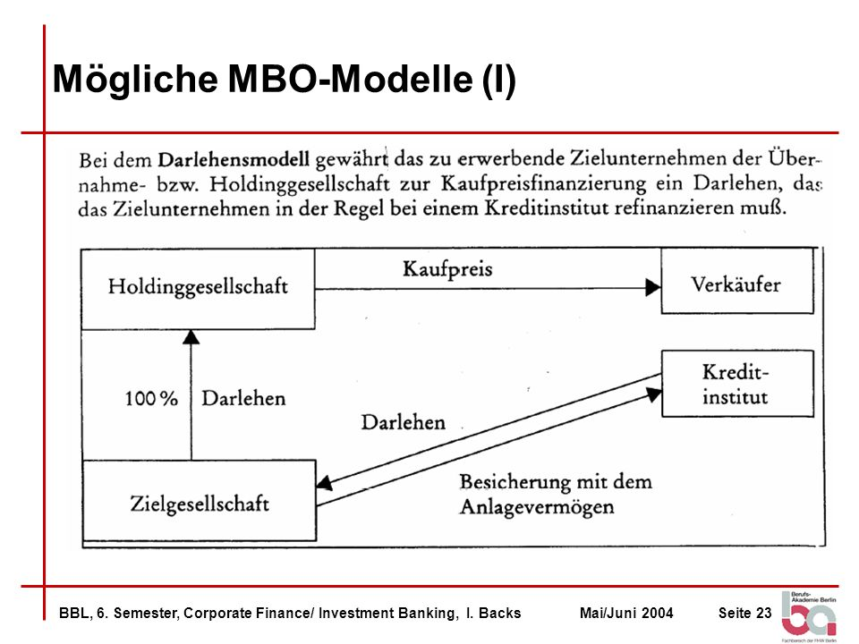 Mögliche MBO-Modelle (I)