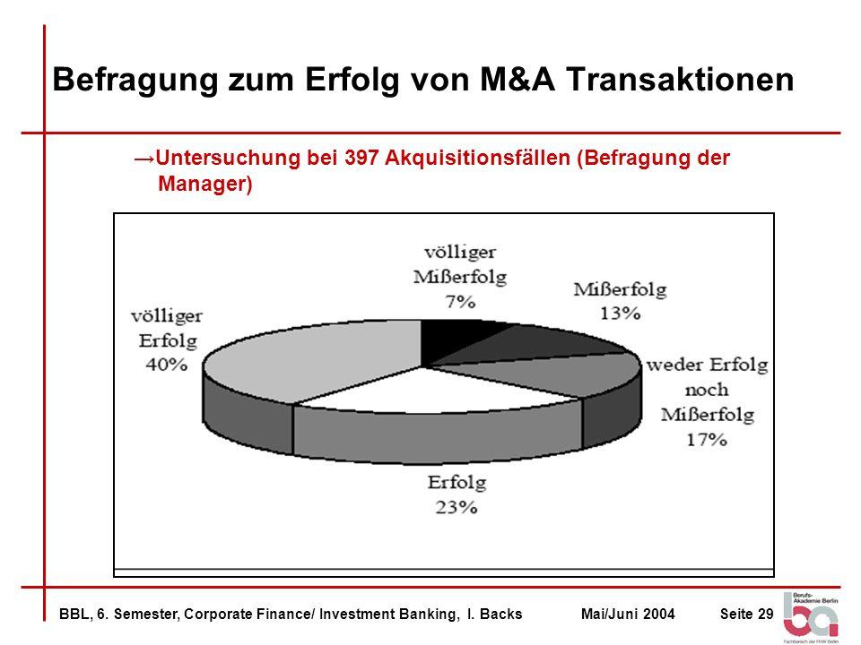 Befragung zum Erfolg von M&A Transaktionen