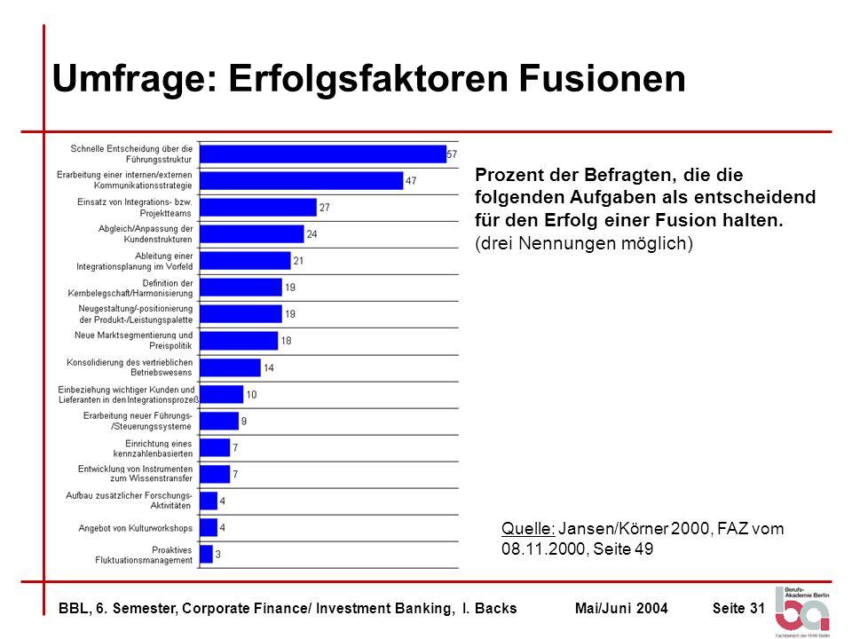 Umfrage: Erfolgsfaktoren Fusionen