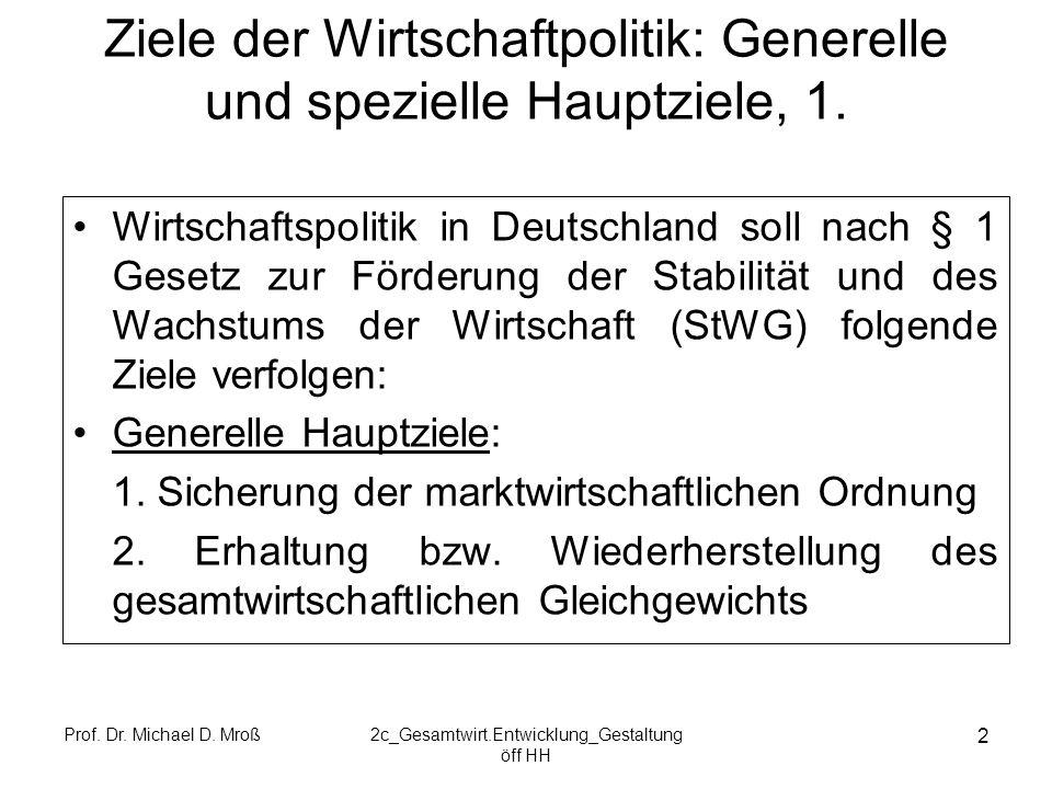 Ziele der Wirtschaftpolitik: Generelle und spezielle Hauptziele, 1.