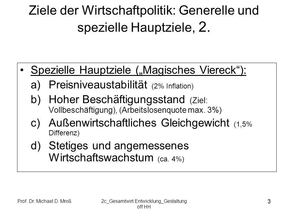 Ziele der Wirtschaftpolitik: Generelle und spezielle Hauptziele, 2.