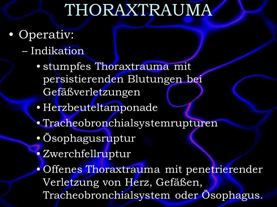 THORAXTRAUMA Operativ: Indikation