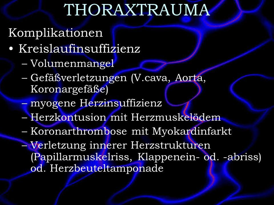 THORAXTRAUMA Komplikationen Kreislaufinsuffizienz Volumenmangel