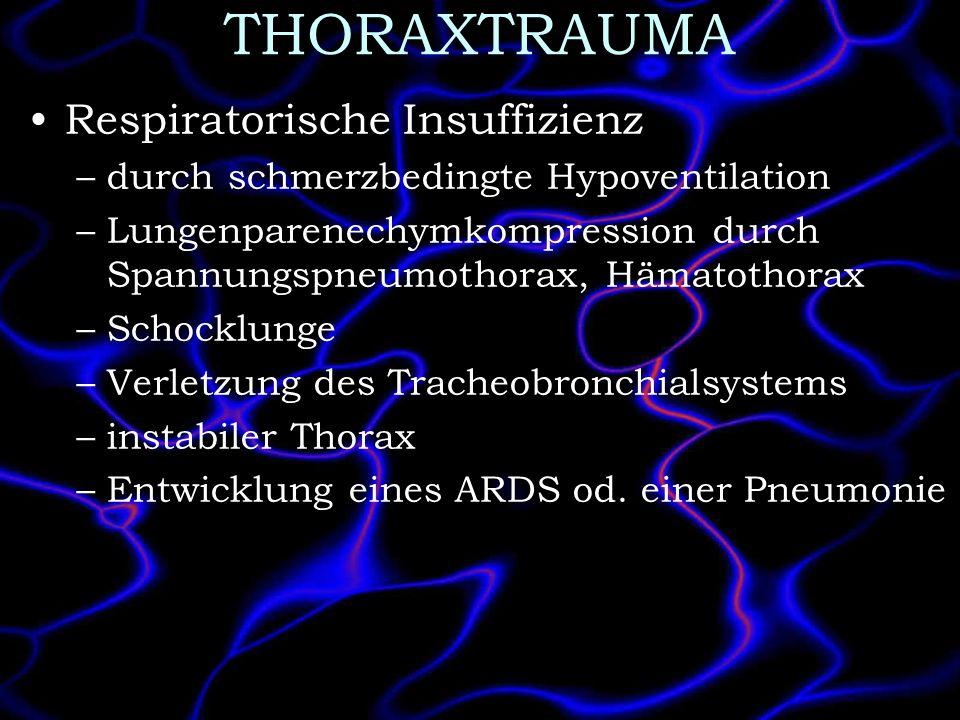 THORAXTRAUMA Respiratorische Insuffizienz