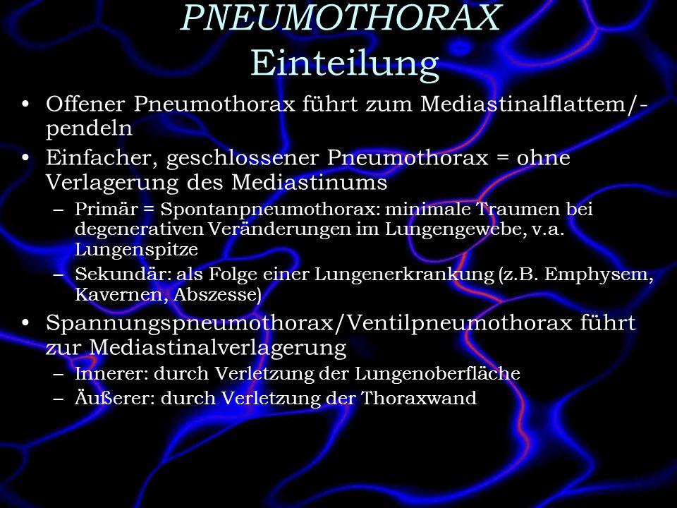 PNEUMOTHORAX Einteilung