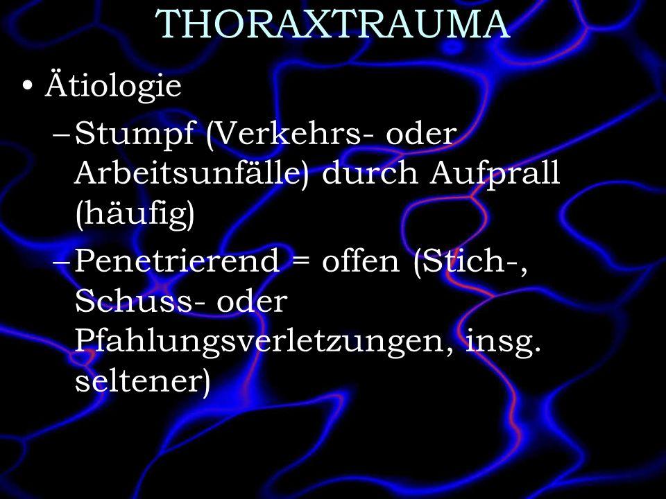 THORAXTRAUMA Ätiologie