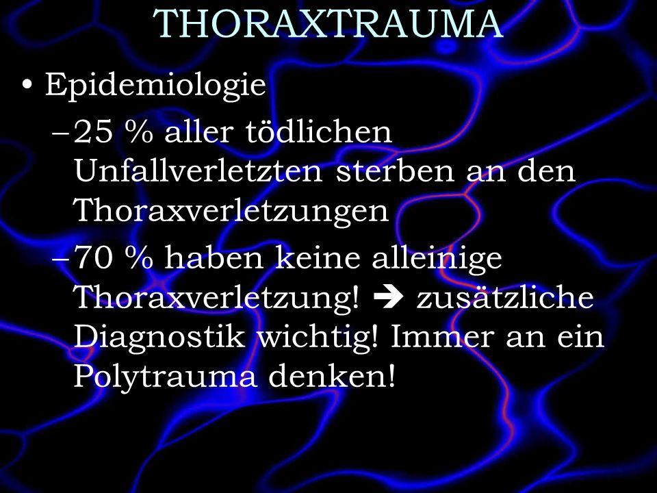 THORAXTRAUMA Epidemiologie