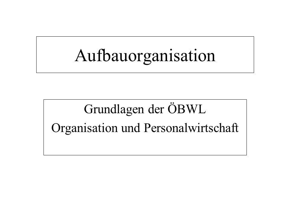 Grundlagen der ÖBWL Organisation und Personalwirtschaft