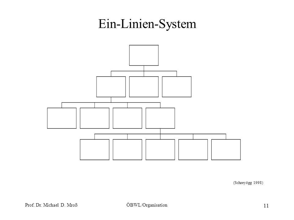 Ein-Linien-System Prof. Dr. Michael D. Mroß ÖBWL/Organisation