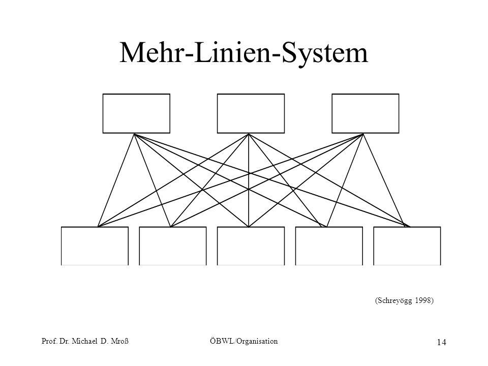 Mehr-Linien-System (Schreyögg 1998) Prof. Dr. Michael D. Mroß