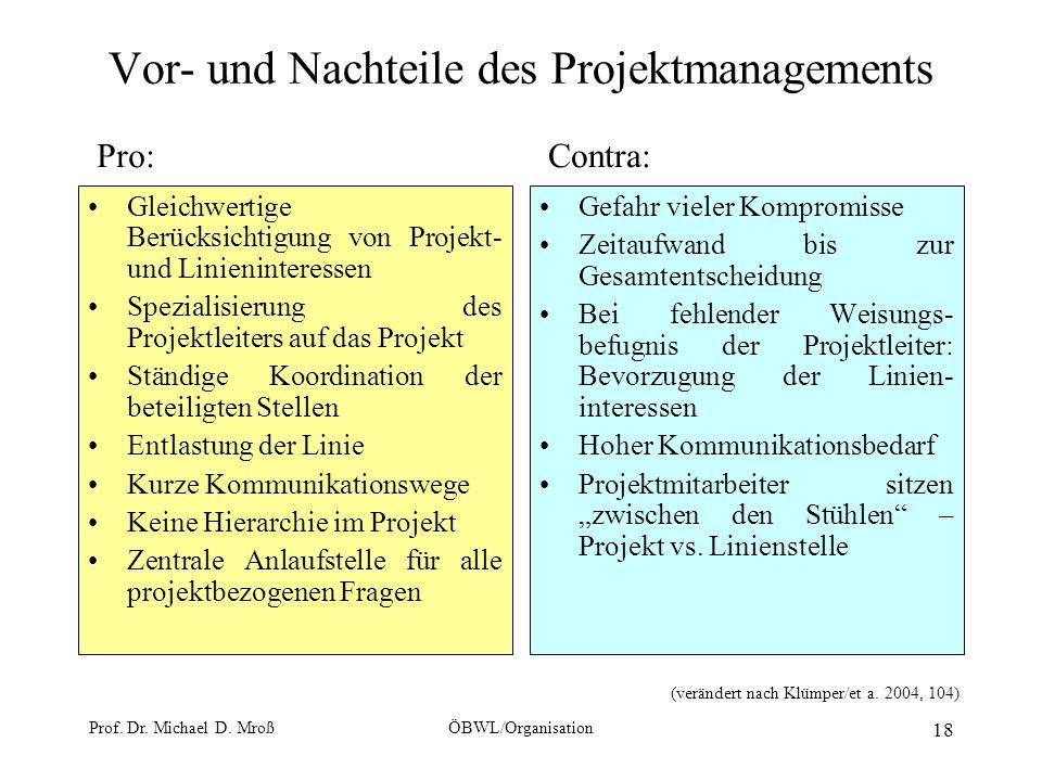 Vor- und Nachteile des Projektmanagements