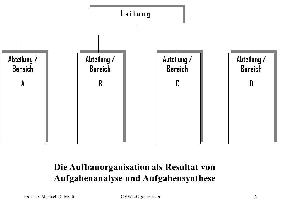 L e i t u n g Abteilung / Bereich. A. Abteilung / Bereich. B. Abteilung / Bereich. C. Abteilung / Bereich.