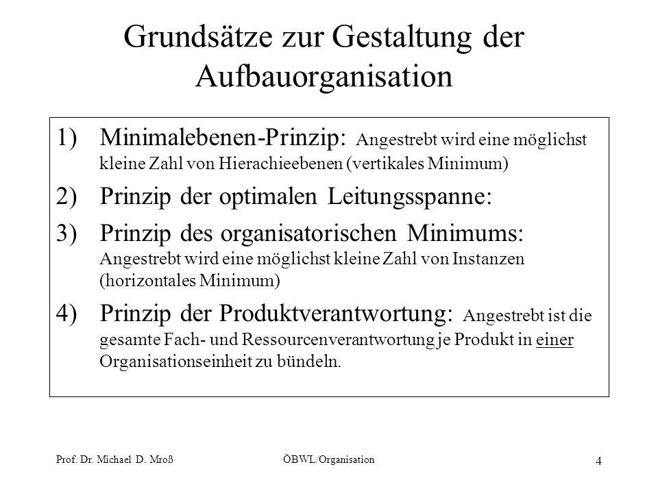 Grundsätze zur Gestaltung der Aufbauorganisation