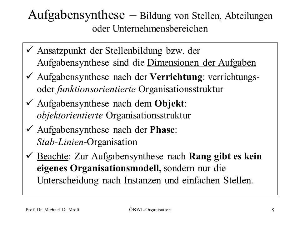Aufgabensynthese – Bildung von Stellen, Abteilungen oder Unternehmensbereichen