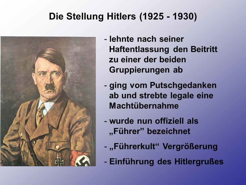 Die Stellung Hitlers (1925 - 1930)