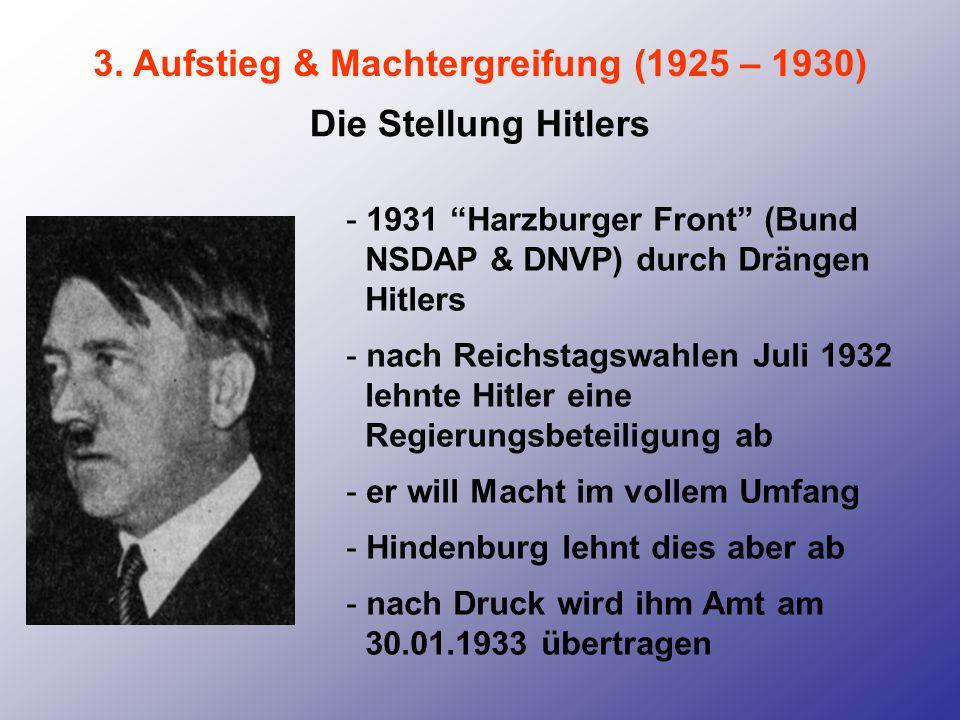 3. Aufstieg & Machtergreifung (1925 – 1930)