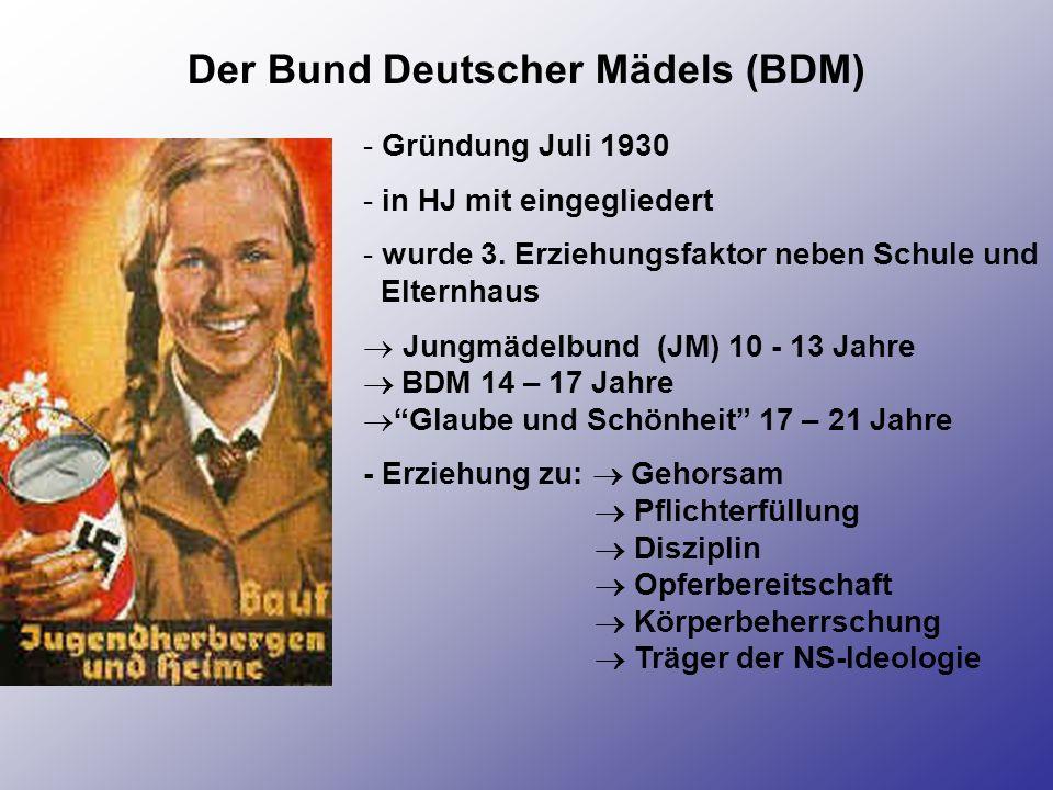 Der Bund Deutscher Mädels (BDM)