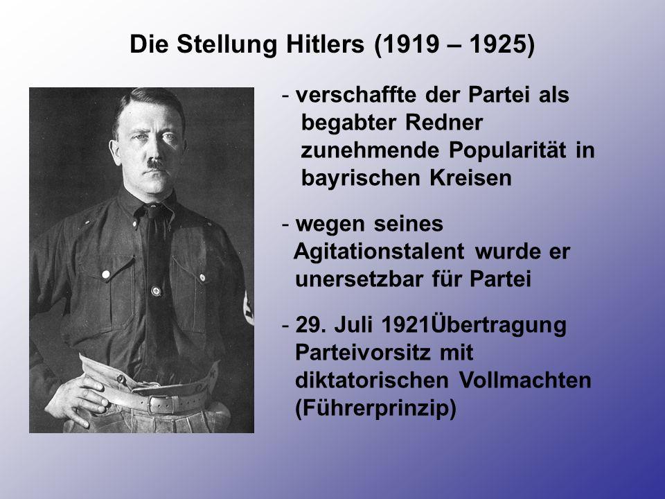 Die Stellung Hitlers (1919 – 1925)